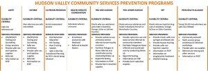 HVCS Education programs at a glance