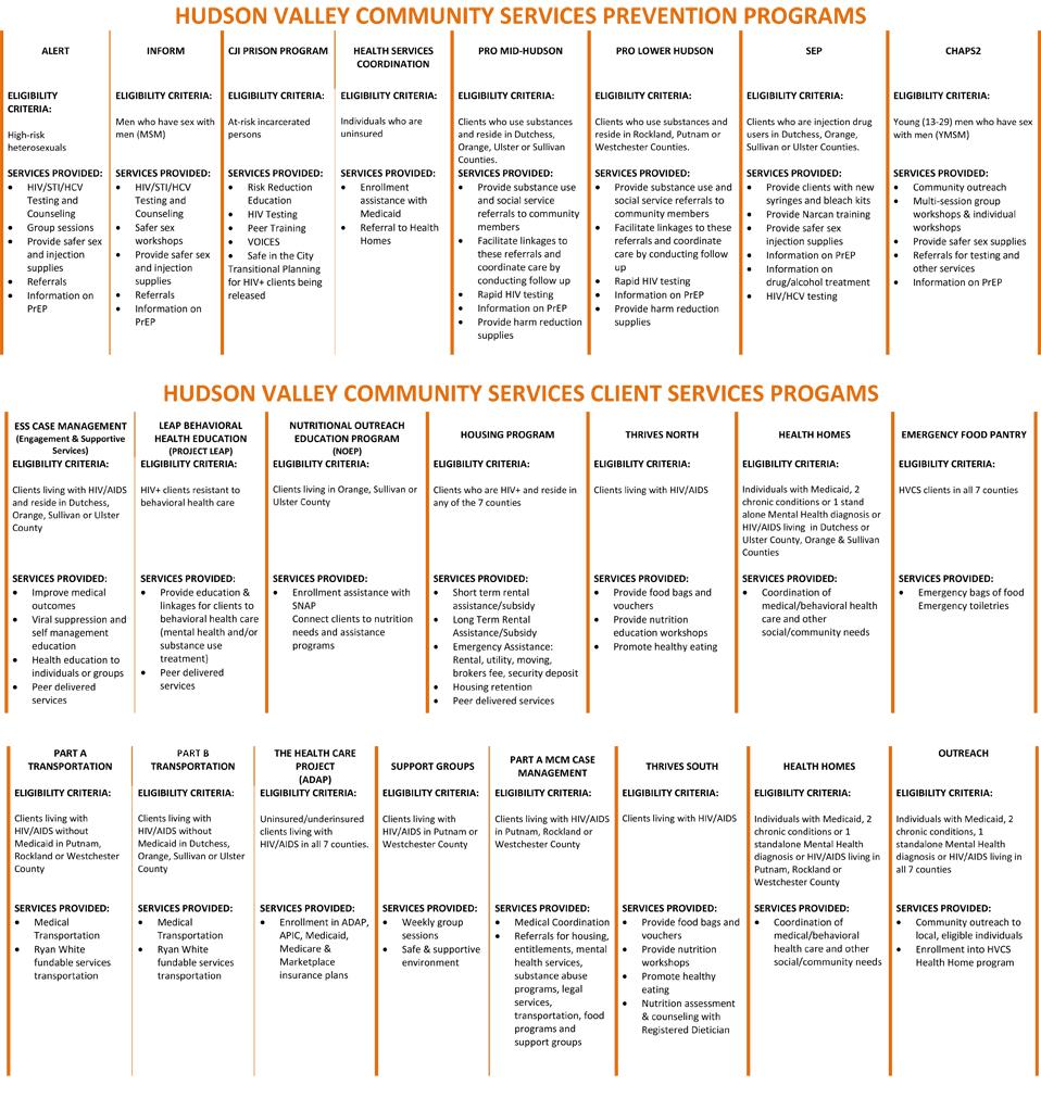 HVCS Programs at a Glance