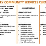 Client Services programs part 1