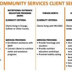 HVCS-Programs-glance_CS1