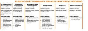 Client Services programs part 1