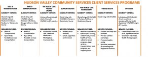 Client Services programs part 2