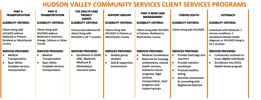 Client Services programs part 2