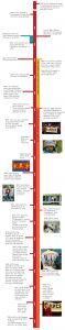 HVCS' history, part 1