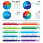 HVCS Client Statistics for 2017