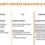 Education & Prevention Programs 1