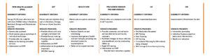 Education & Prevention Programs 2