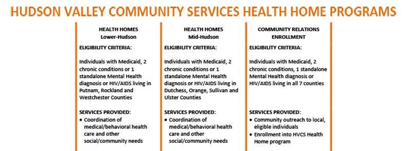 Health Home Program