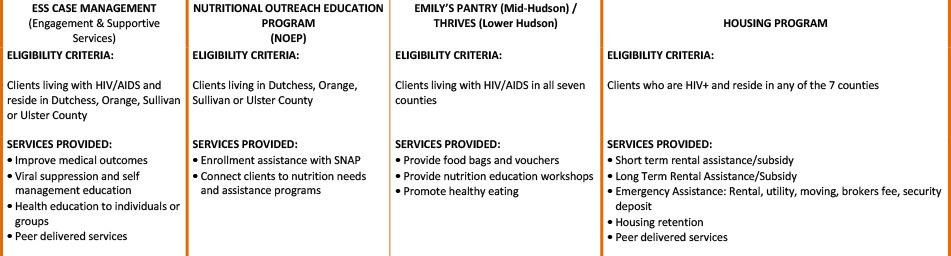 Client Services programs 1