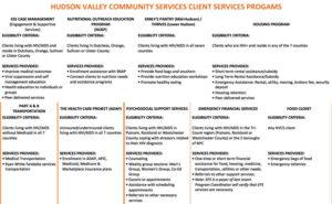 Client Services programs