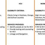 HVCS-Programs-2021-1