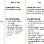 HVCS-Programs-2021-2