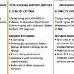 HVCS-Programs-2021-5